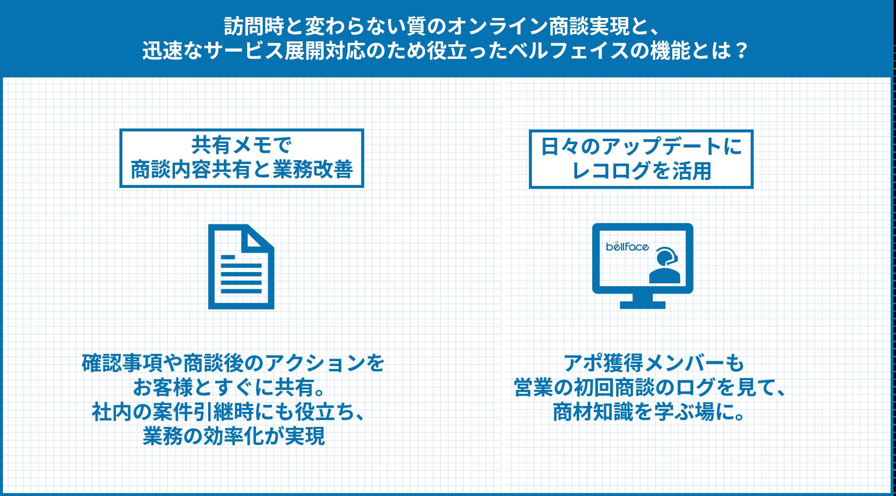 オンラインでも対面と同じような印象を残すポイントとは?迅速なサービス展開に対応するためレコログを活用!